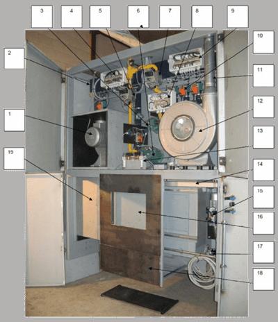 technical compartment cremator