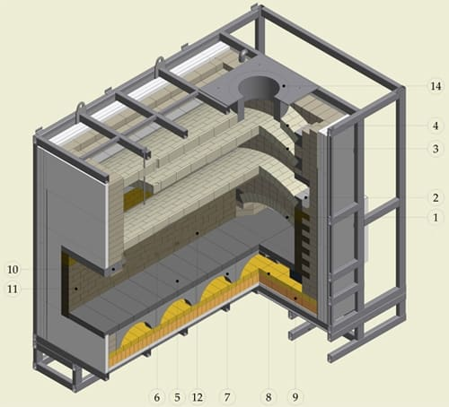 cremation furnace cross section